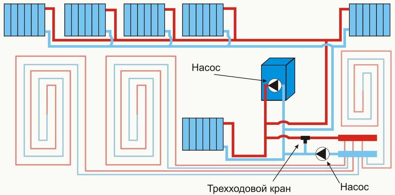 комбинированная схема отопления двухэтажного дома